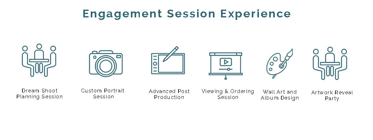 Engagement-Session-Experience